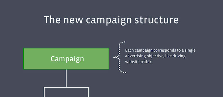 new-campaign-structure-facebook