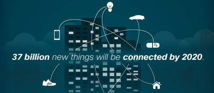 cisco-ioe-internet-of-everything