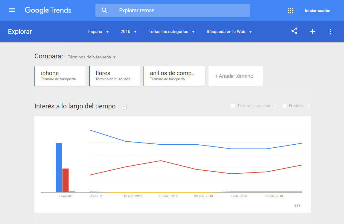 san-valentin-google-trends-2016-regalos-iphone-flores