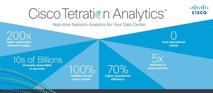 cisco-tetration-analytics-data-center