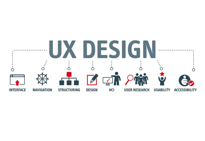 Instructoras UX/UI CICE